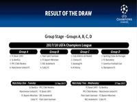 Calendrier officiel de la Ligue des Champions 2017-2018 (Poules)