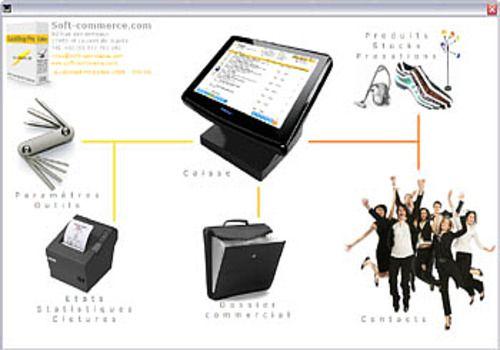 Telecharger QuickShop® Pro Edition