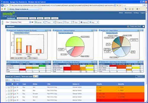 Telecharger Test cases management , TestUp Tracker