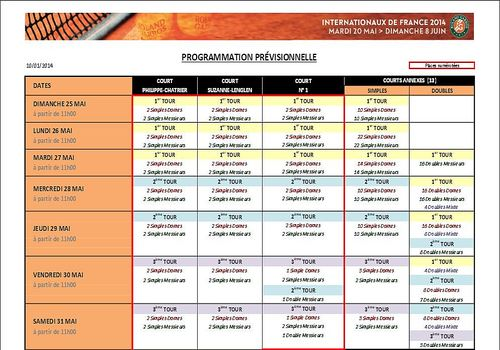 Telecharger Programme Roland-Garros 2014