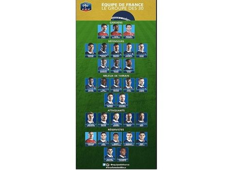 Telecharger Liste des joueurs de l'équipe de France Coupe du Monde 2014