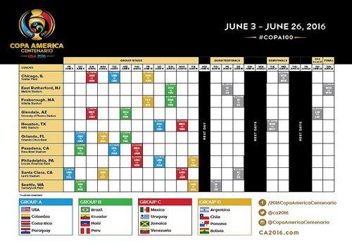 Telecharger Calendrier de la Copa America 2016