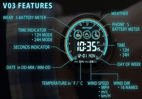Telecharger V03 WatchFace for Moto 360