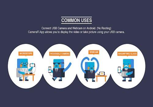 Telecharger CameraFi - USB Camera / Webcam