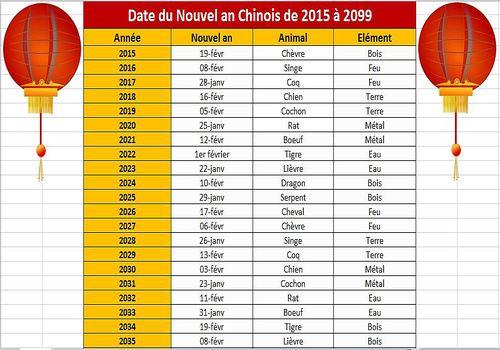 Telecharger Calendrier Nouvel an chinois de 2015 à 2099