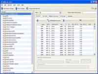 AdWords Editor Mac