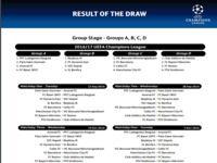 Calendrier Officiel Ligue Des Champions 2016 (Phase de groupes)