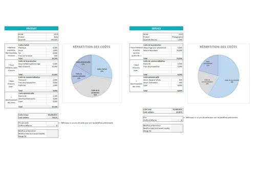 Telecharger Fichier Excel de calcul de prix de revient
