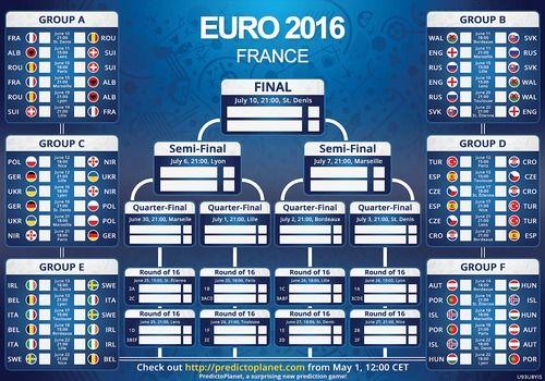 Telecharger Tableau de pronostics Euro 2016