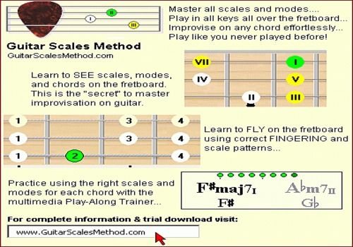 Telecharger Guitar Scales Method