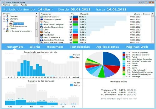 Telecharger Visual TimeAnalyzer 2.0.c