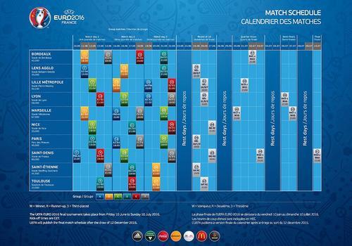 Telecharger Calendrier Euro 2016